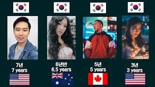 🌎해외에서 살다온 한국인들이 말하는 한국생활의 장단점?!🌎