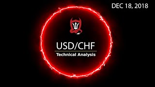 Swiss Franc Technical Analysis (USD/CHF) : C-ball in the Corner Pocket  [12.18.2018]