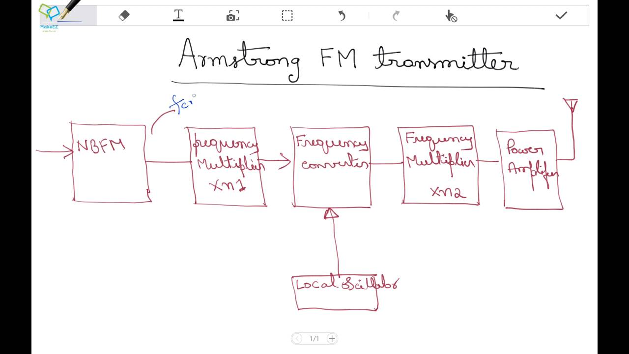 small resolution of block diagram for an fm transmitter using indirect cheggcom wiring armstrong fm transmitter block diagram wiring