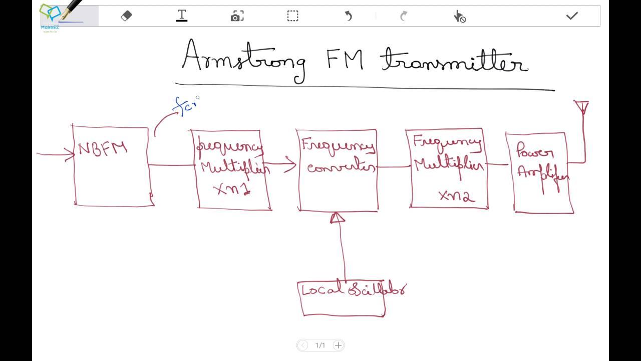 block diagram for an fm transmitter using indirect cheggcom wiring armstrong fm transmitter block diagram wiring [ 1280 x 720 Pixel ]