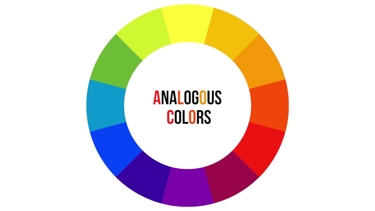 Analogous colors art vocab definition youtube - Analogous color scheme definition ...