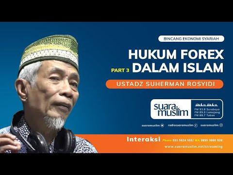 Forex menurut Islam