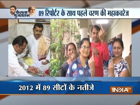 Gujarat Elections 2017: BJP Gujarat Chief Jitubhai Vaghani offers prayers