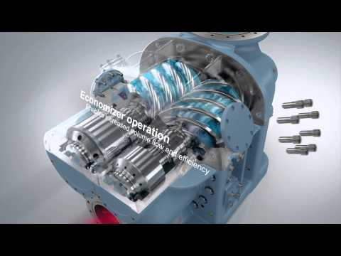 GEA Grasso Screw Compressor Product Animation