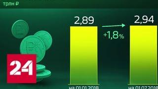 Россия в цифрах. Финансовые результаты Россельхозбанка по МСФО - Россия 24