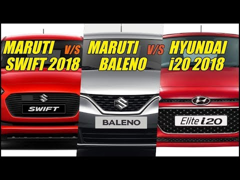 Maruti Swift 2018 vs Hyundai i20 2018 vs Baleno Comparison in Hindi | MotorOctane | MotorComparison
