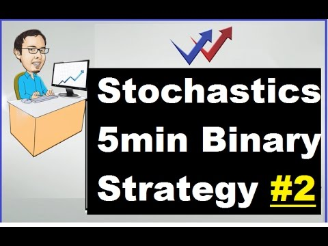 Stochastics 5min POWERFUL STRATEGY for Binary Options (#2 NEW)