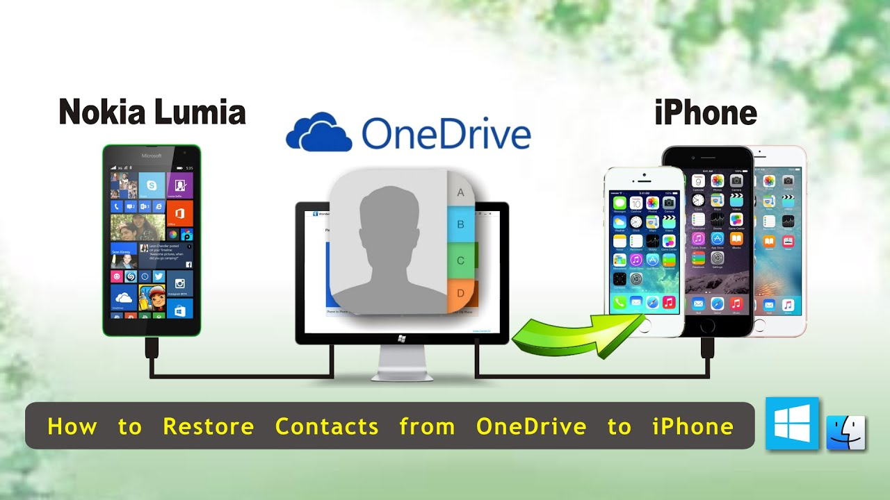 how to restore contacts on iphone how to restore contacts from onedrive to iphone 6s plus 4311