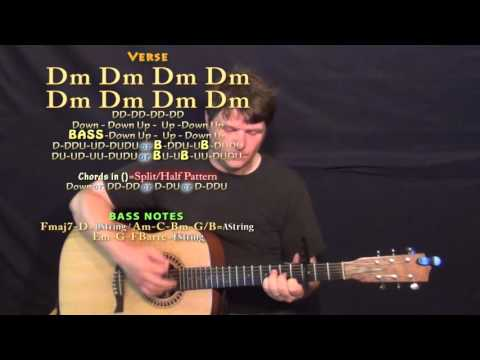 Formation (Beyonce) Guitar Lesson Chord Chart - Capo 3rd - Am C Dm Bb
