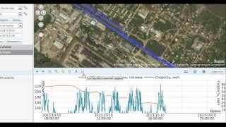 обмануть глонасс GPS. Слив топлива . или как слить топливо(, 2013-10-13T04:42:54.000Z)