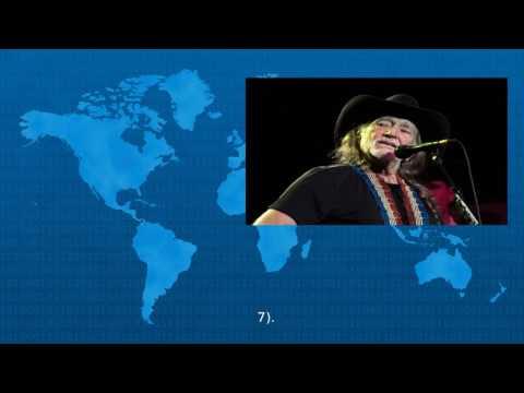 Willie Nelson  - Wiki