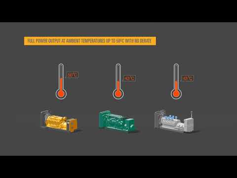 Cat® Power Density Animation Aug 2019