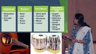 AC3/P2: Indian Music-Classical, folk, swara, raga, taal, Hindustani, Carnatic & More