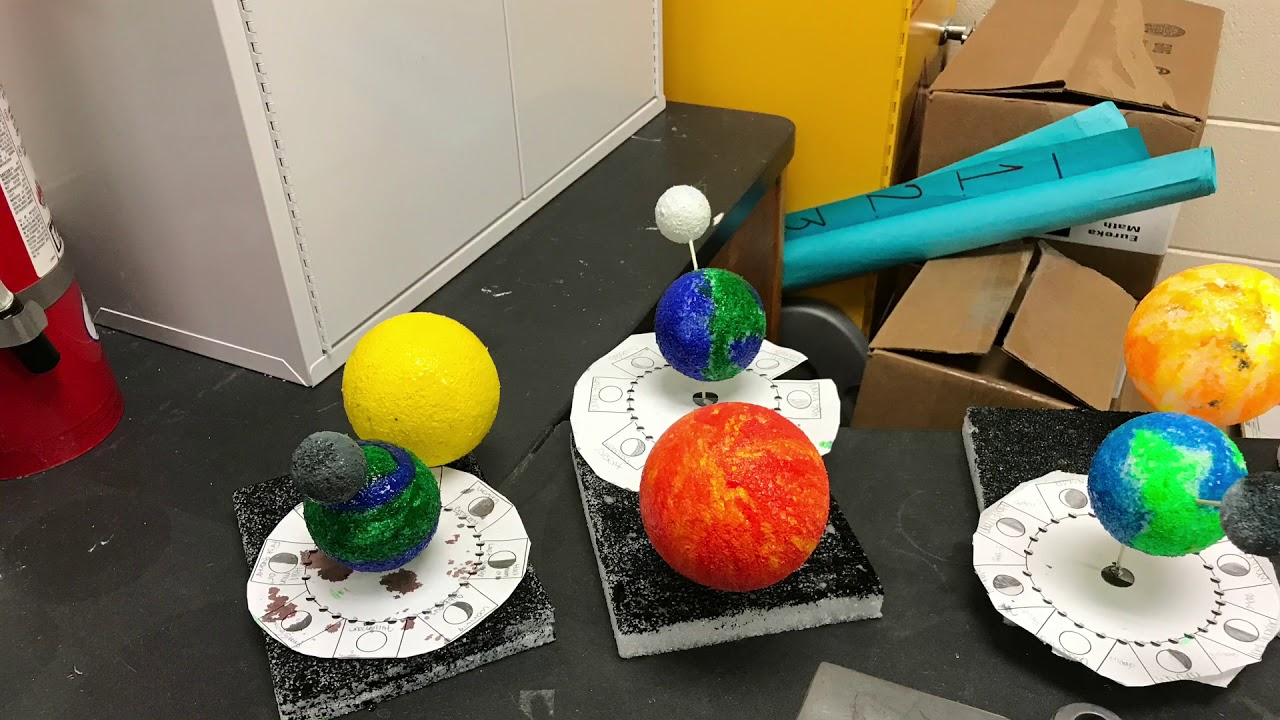 Lunar Cycle Model Engineering Design Project Youtube Moon Phase Diagram 3 Phases