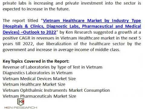 Vietnam Pharmaceuticals Market Segmentation, Dental Devices Revenue Vietnam  - Ken Research