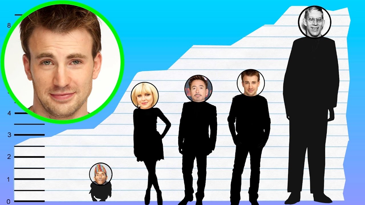 How Tall Is Chris Evans? - Height Comparison! - YouTube