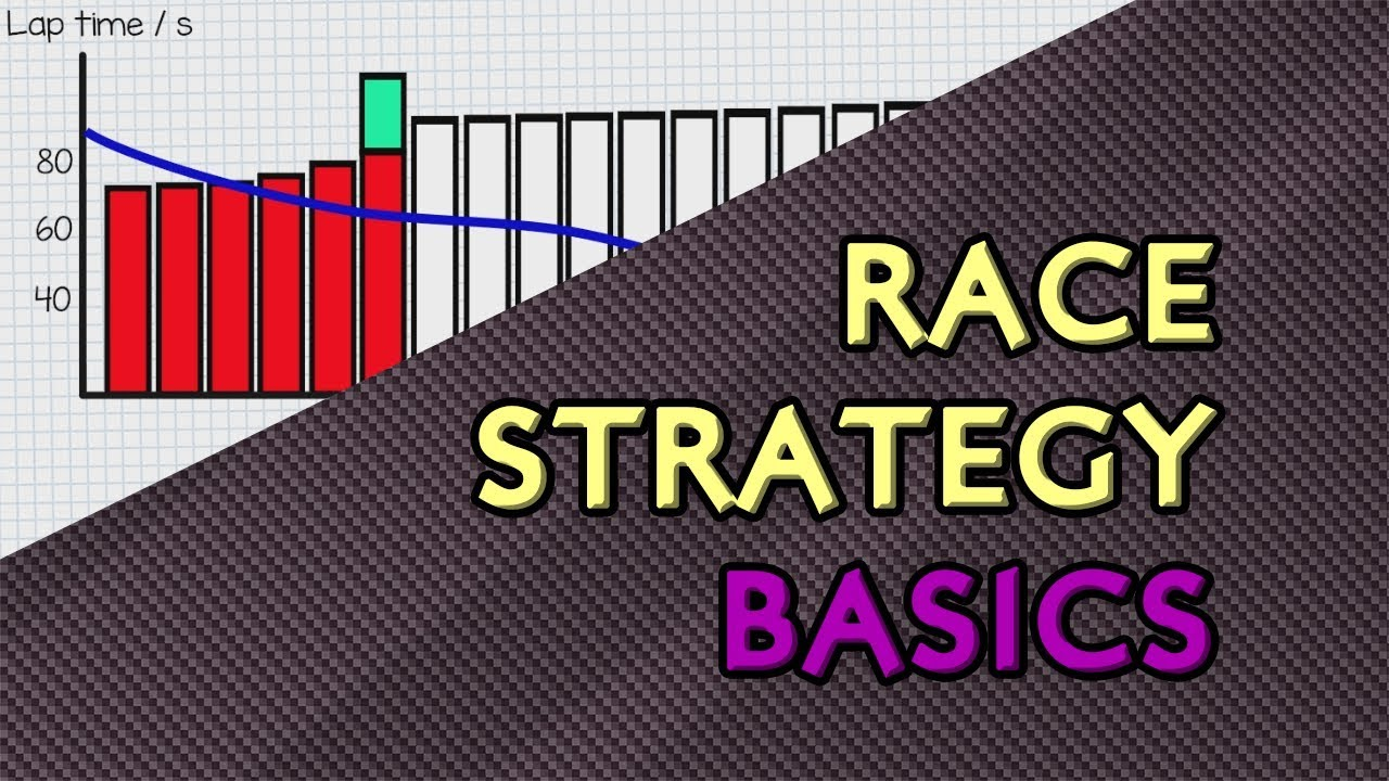 Basics of F1 Race Strategy