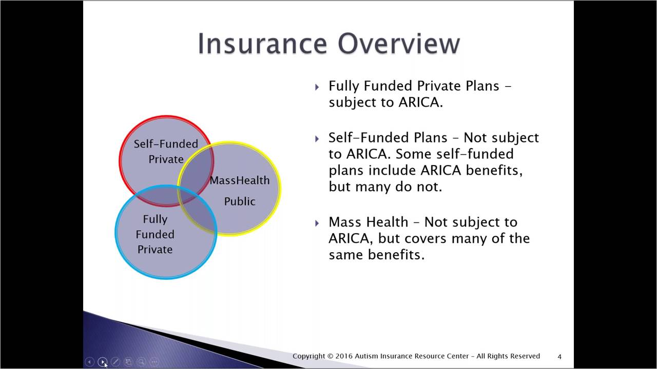 Autism Insurance Arica And Health >> Healthcare Coverage For Adults On The Autism Spectrum The Asperger