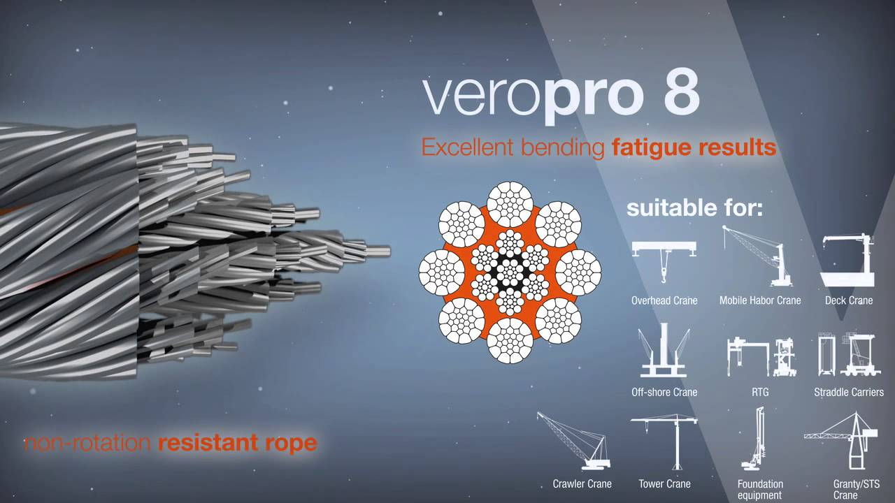 Verope introduces Special Steel Wire Ropes - YouTube