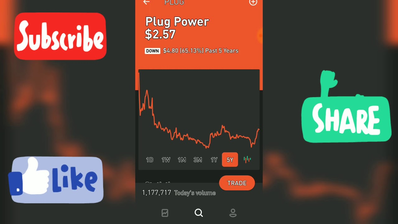 Plug Stock News >> Plug Power Stock Rating Analysis Quote News Technical Price