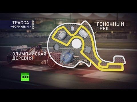 Формула-1 в телепрограмме на сегодня, завтра, неделю - ТВ Друг