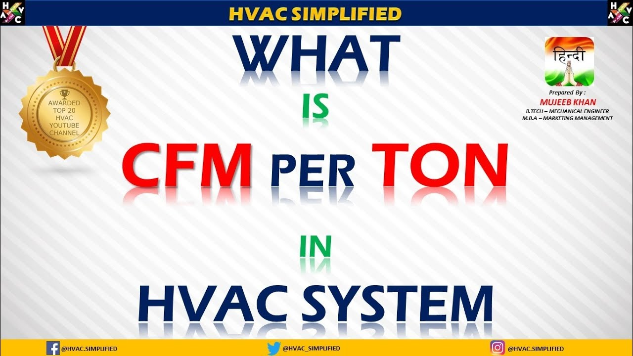 HVAC Training - What is