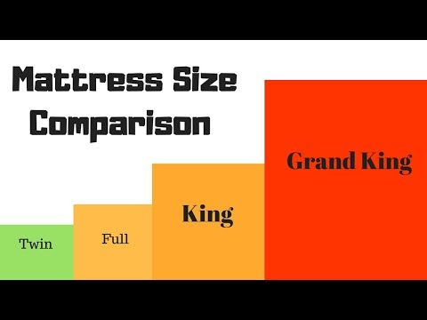 Mattress (Comparison Sizes)