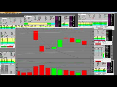 Tesla Stock daily charts  Tanks put options pay strike 327.5 strike  330 Puts