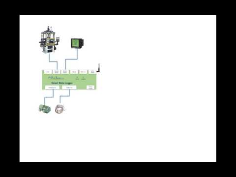 Point Energy Technical Video