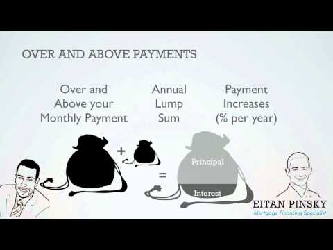 pay-less-interest-on-your-mortgage-...-by-paying-it-off-faster