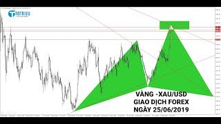 Vàng - XAU/USD: Chiến lược giao dịch Forex với Gold ngày 25/06/2019 (New York)
