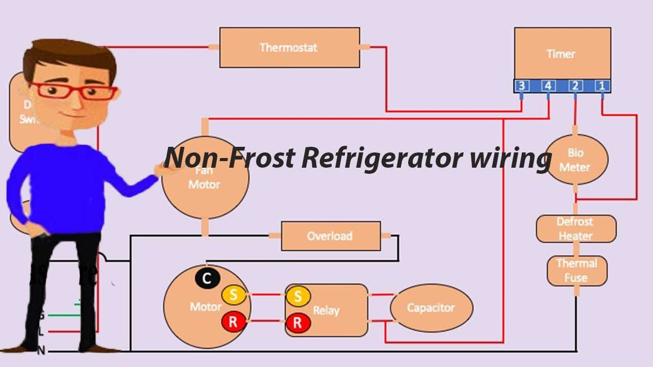 electrical wiring diagram refrigeration non frost refrigerator wiring non frost refrigerator youtube  non frost refrigerator wiring non