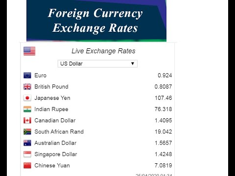 Us Dollar Rate Today L Usd To Aud 1
