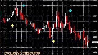 Эксклюзивный Индикатор  для Forex и Бинарных Опционов