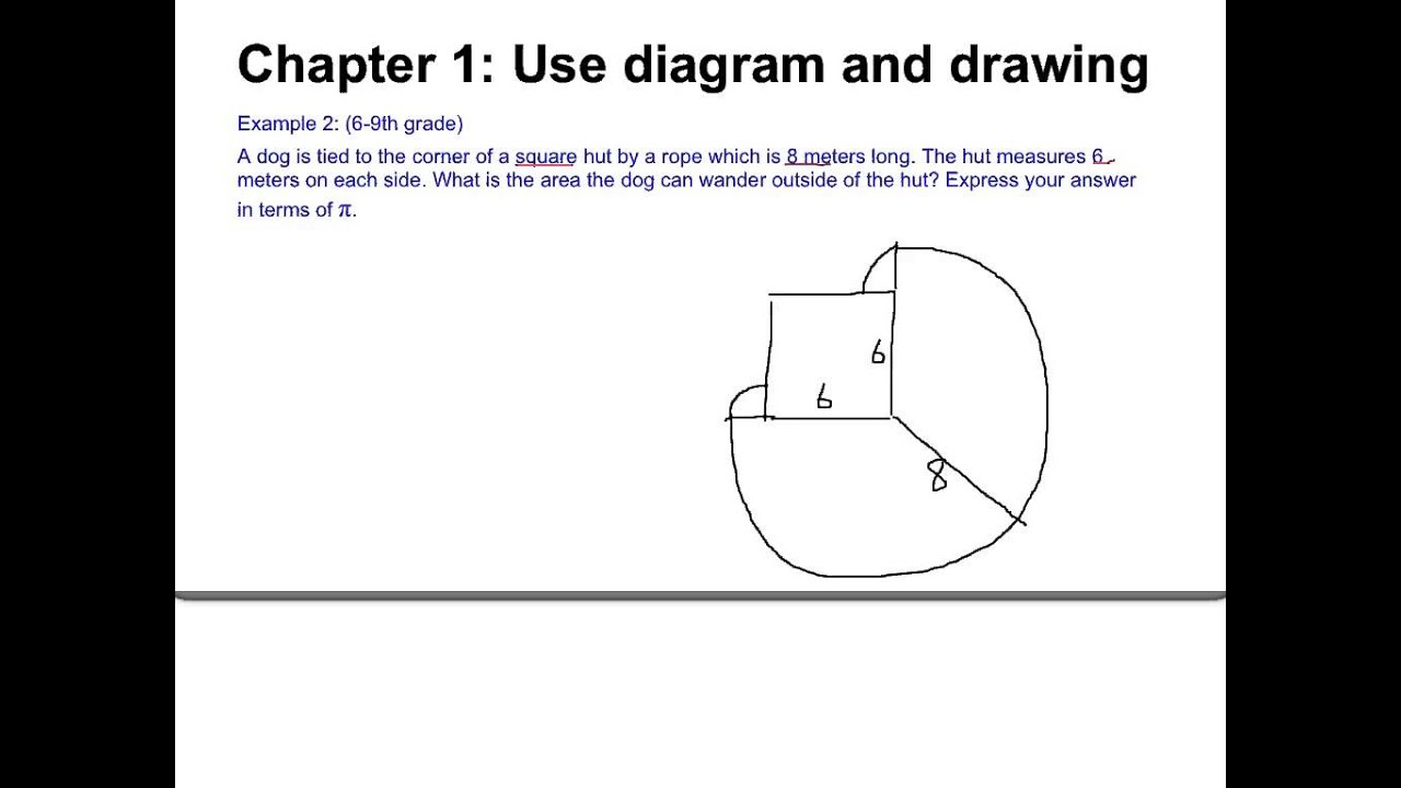 Math Problem Solving Strategies  Chapter 1: Use Diagram