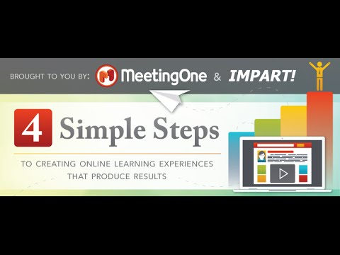 Video:  4 Simple Steps to Creating Online Learning Experiences that Produce Results