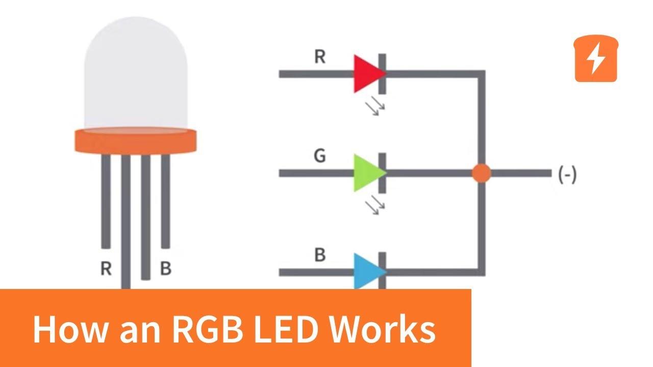 How an RGB LED works and how to use one! | Basic Electronics - YouTubeYouTube