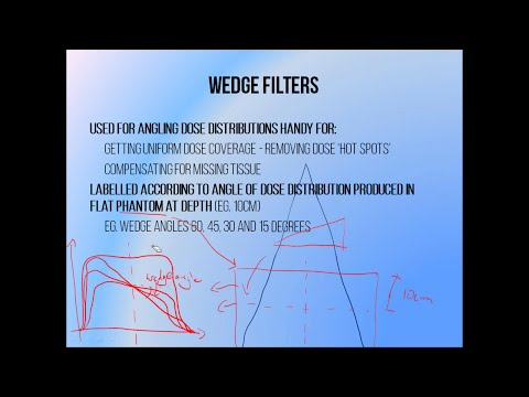 7.4 - Wedge Filters