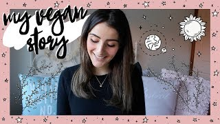 MY VEGAN STORY | How I Lost 20kg/44lbs, Tips and Benefits