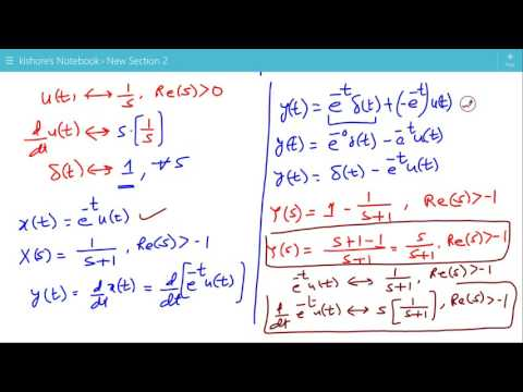 Derivative of a function Property of Laplace Transform
