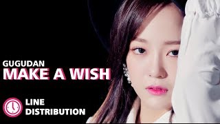 gugudan (구구단) - 'Make A Wish (소원 들어주기)' (Line Distribution)