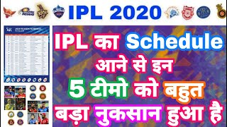 IPL 2020 - List Of 5 Teams In Danger After BCCI Revealed IPL Schedule | MY Cricket Production