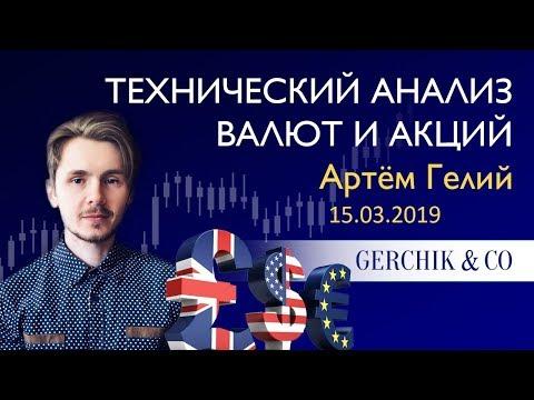 ≡ Технический анализ валют и акций от Артёма Гелий 15.03.19