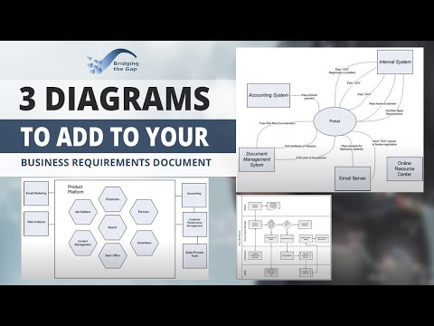 3 Diagrams To Add To Your Business Requirements Document