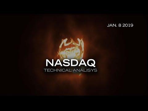 Nasdaq Technical Analysis (NQ) : Count Structure cuz Structure Counts...  [01.08.2019]