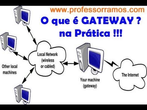 O que é GATEWAY ? na Prática - REDE TCP-IP Básico - www.professorramos.com