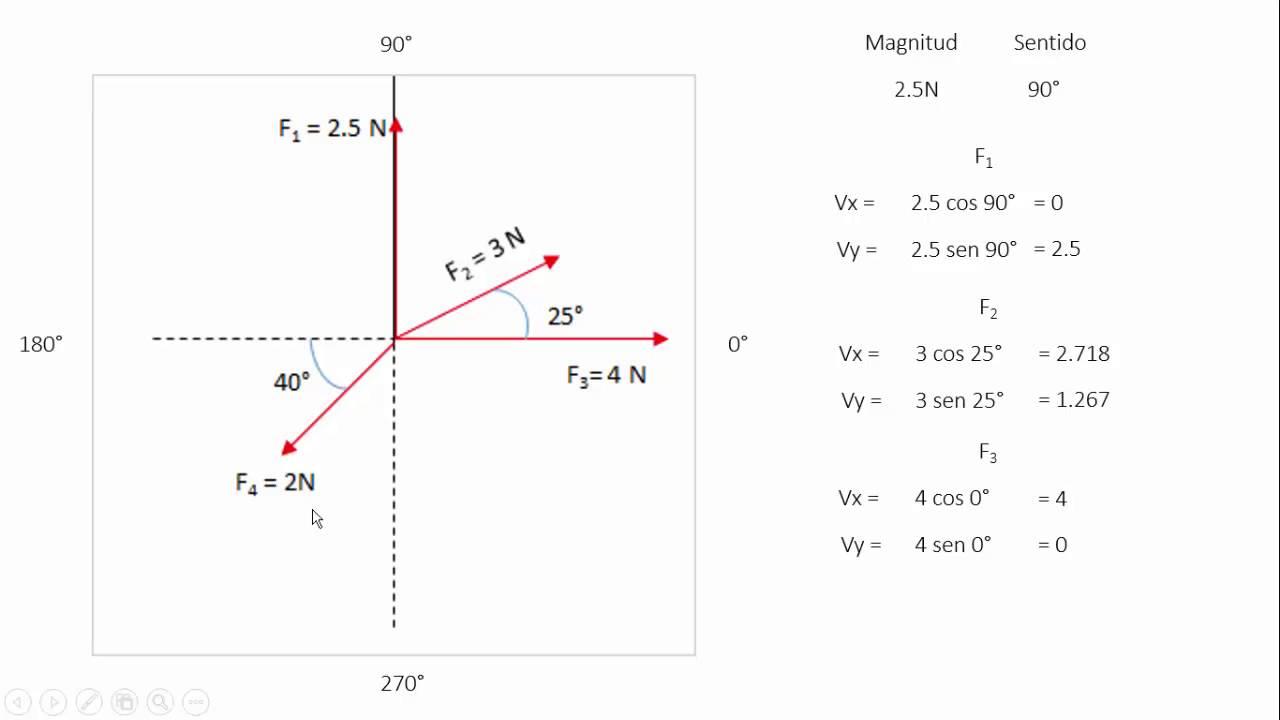 mecanica cuantica ejercicios resueltos pdf