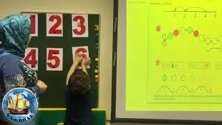 Занятие по математике в подготовительной группе