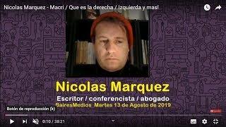 Elecciones/Macri /Que es la derecha?/Izquierda y mas! Nicolás Márquez