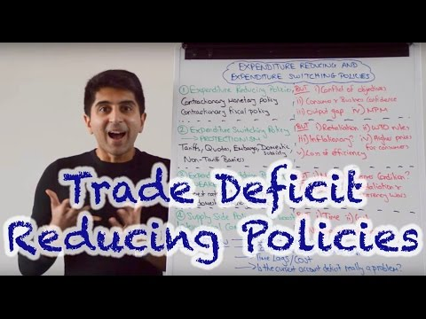 Current Account Deficit - Expenditure Reducing and Expenditure Switching Policies